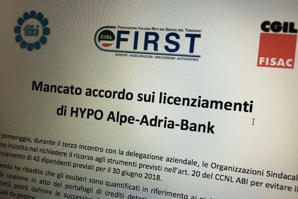 Hypo Bank Login