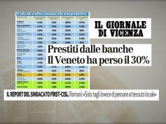 Il Giornale di Vicenza, studio First Cisl, distretti, meno sportelli e prestiti