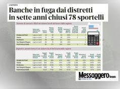 Messaggero Veneto, studio First Cisl banche, anche in Friuli meno sportelli