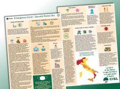 Coronavirus, Decreto Ristori bis, i volantini della Cisl