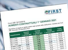 Ccnl Abi, la tabella First Cisl con gli aumenti da gennaio 2021